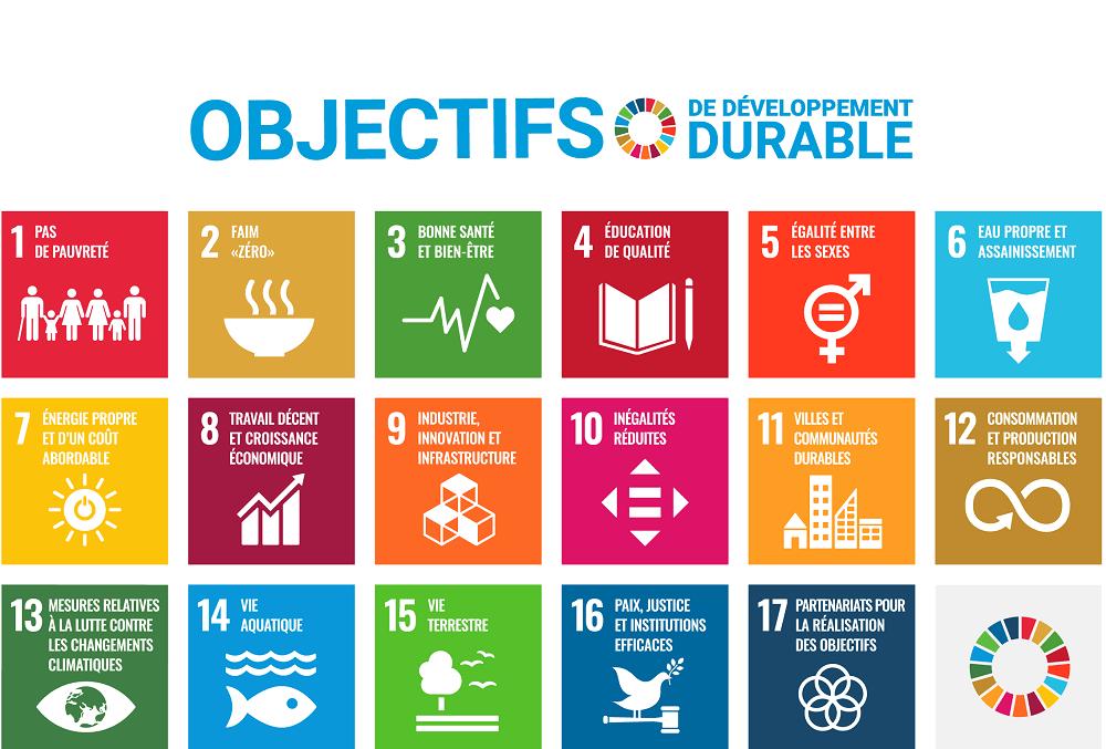 objectifs du développement durable et investissement social responsable (ISR)